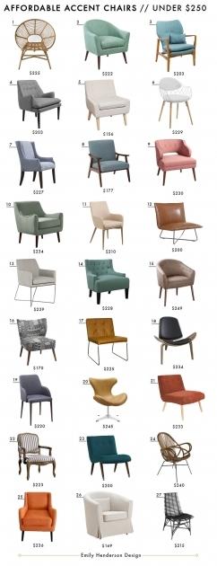 Best Accent Chairs Under $150 Ideas