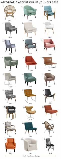 Popular Inexpensive Accent Chairs Pictures