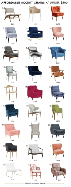 Top Inexpensive Accent Chairs Pictures